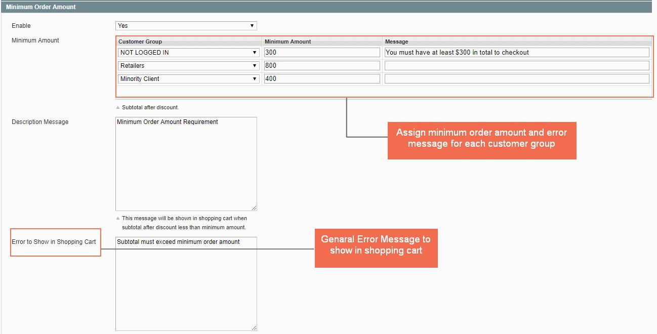 Set minimum order amount for customer groups