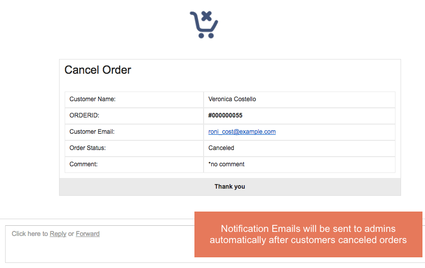 Send Notification Emails to admins automatically after customers canceled orders