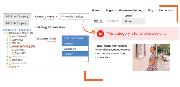 Restrict access to categories by customer groups
