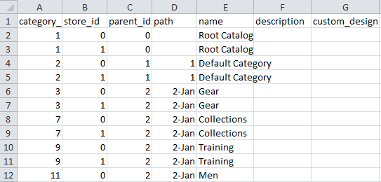 CSV file to import categories
