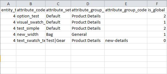 magento 2 import attribute-sample CSV file