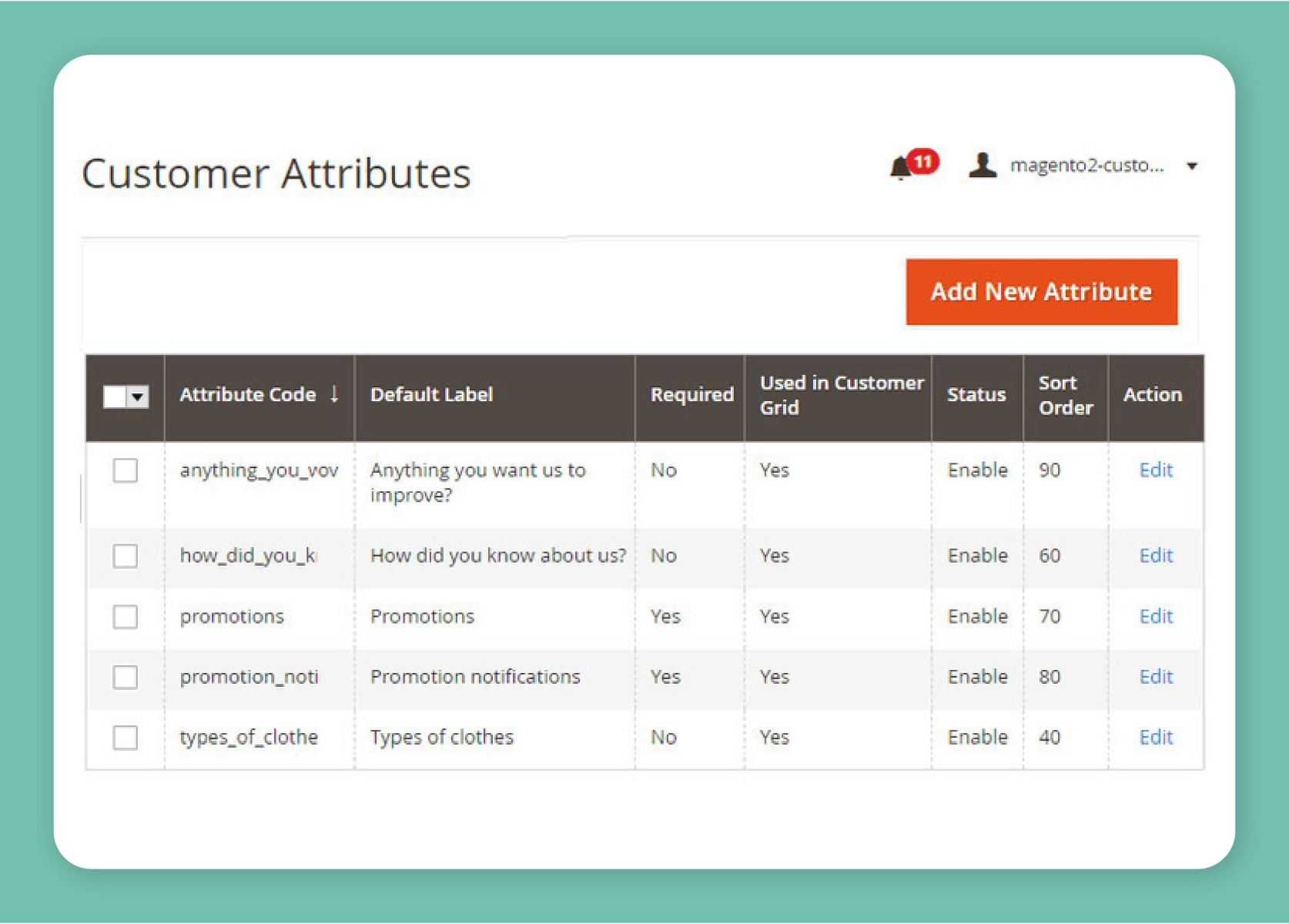 magento customer attribute grid