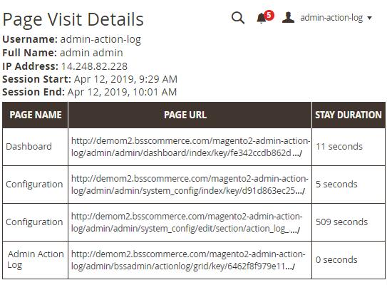 page visit details