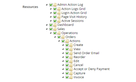 Admin User Roles