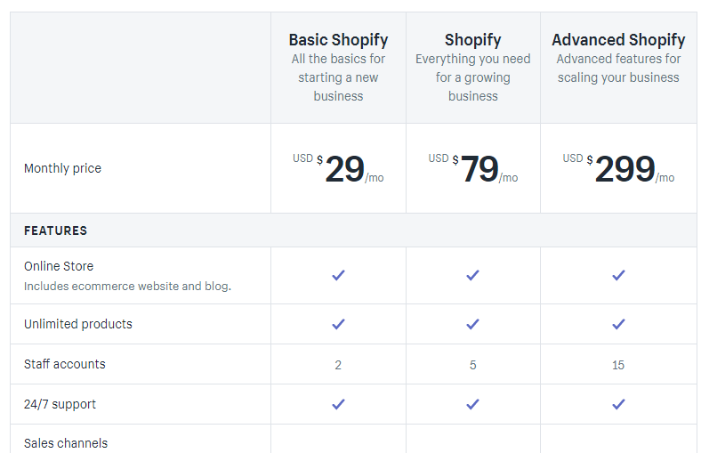 Shopify's three main plans include Basic Shopify, Shopify and Advanced Shopify
