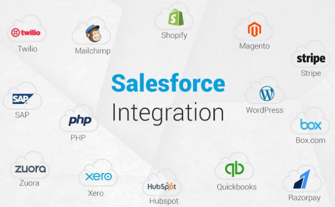 Demandware Integrations